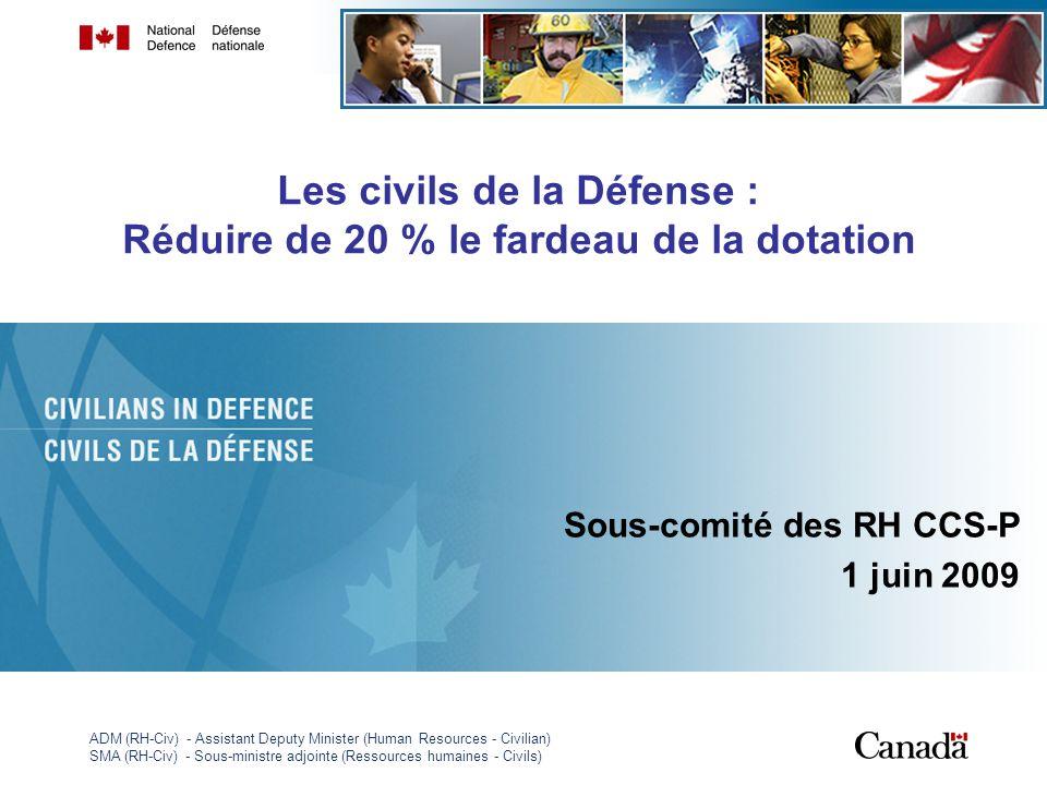 Les civils de la Défense : Réduire de 20 % le fardeau de la dotation