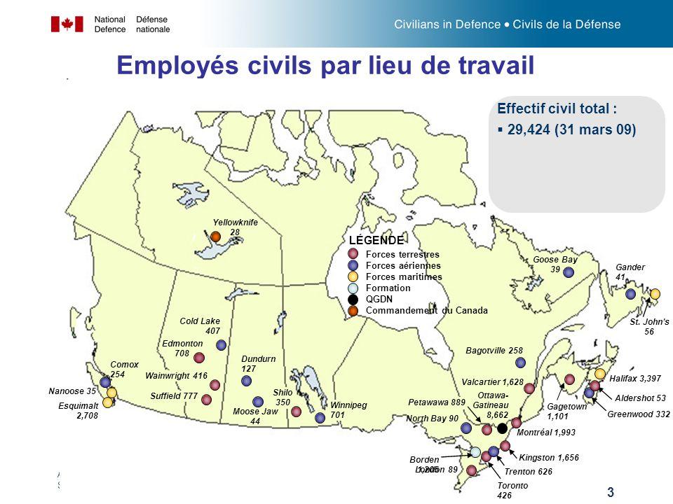Employés civils par lieu de travail