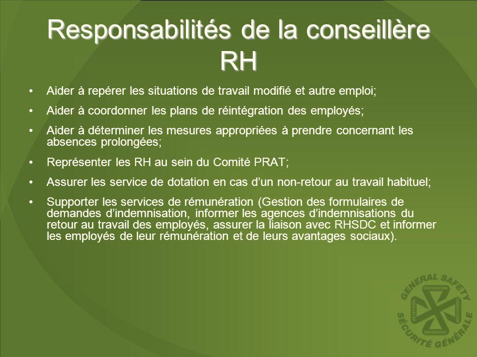 Responsabilités de la conseillère RH