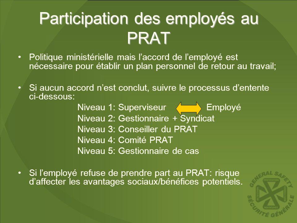 Participation des employés au PRAT
