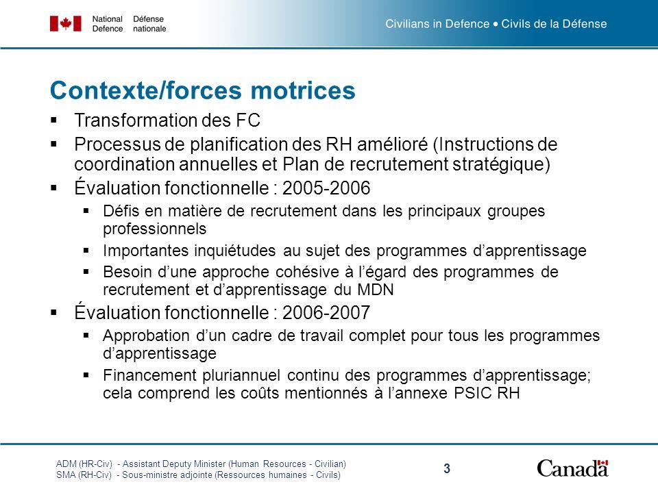 Contexte/forces motrices