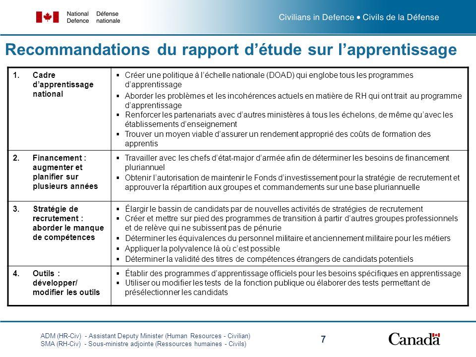 Recommandations du rapport d'étude sur l'apprentissage