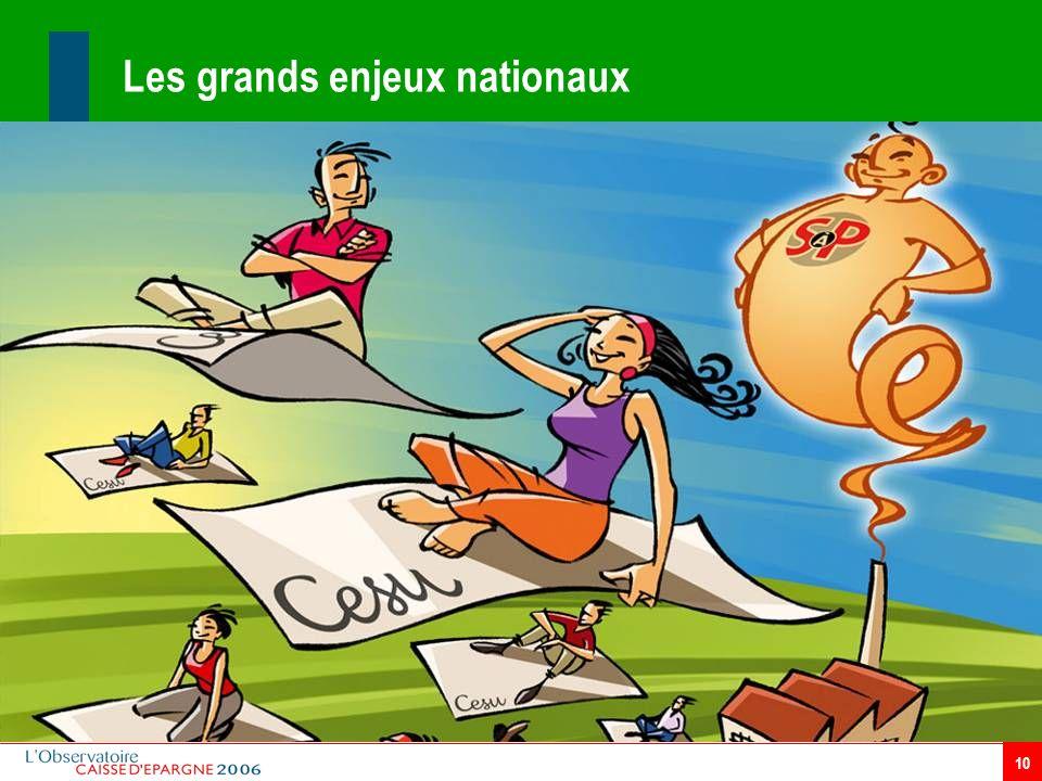 Les grands enjeux nationaux