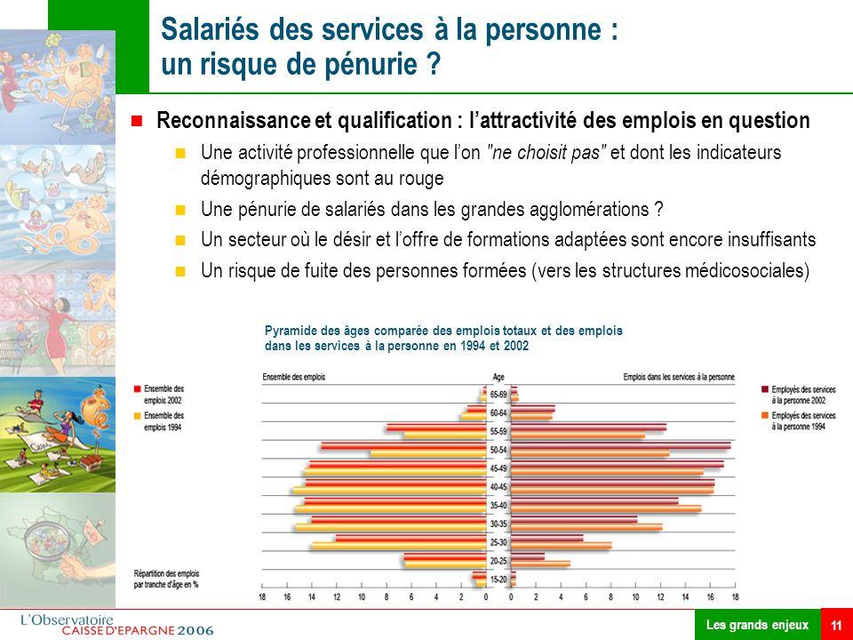 Salariés des services à la personne : un risque de pénurie