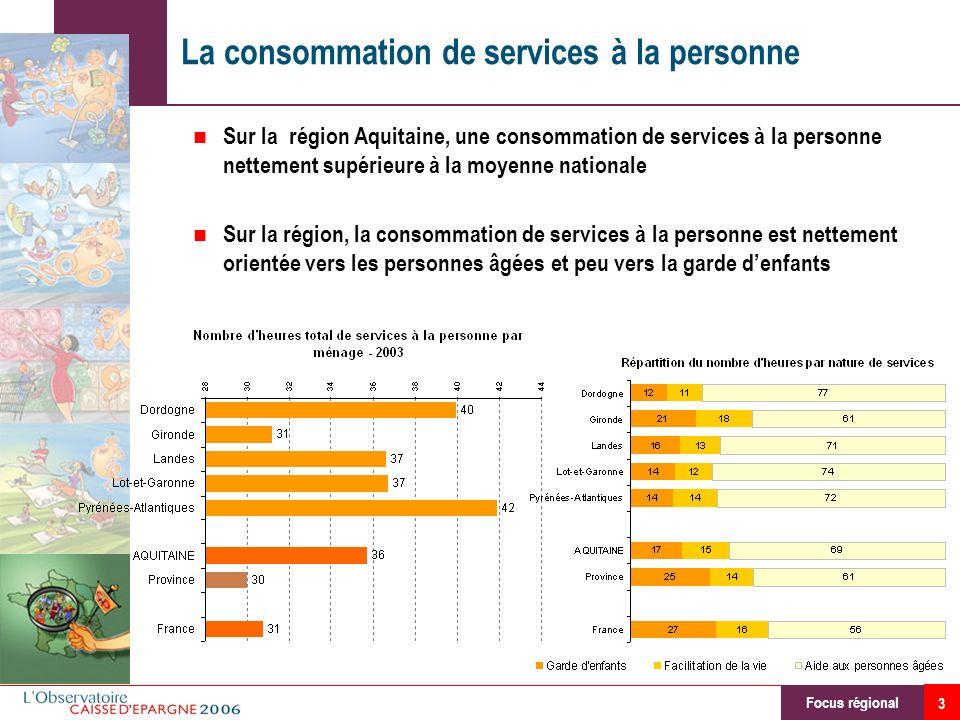 La consommation de services à la personne