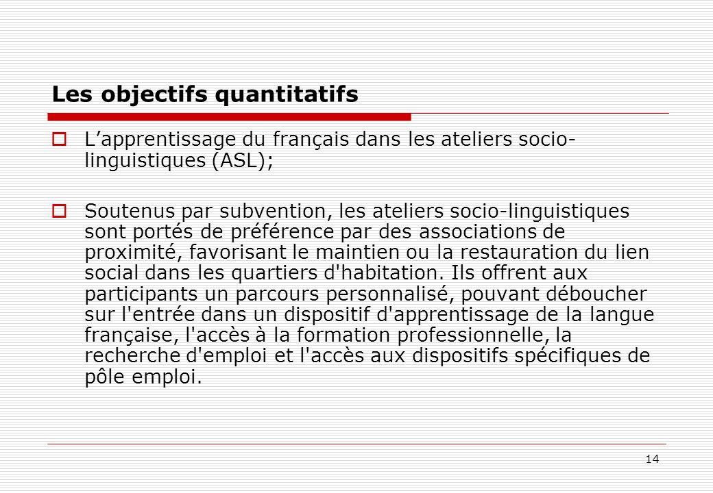 Les objectifs quantitatifs