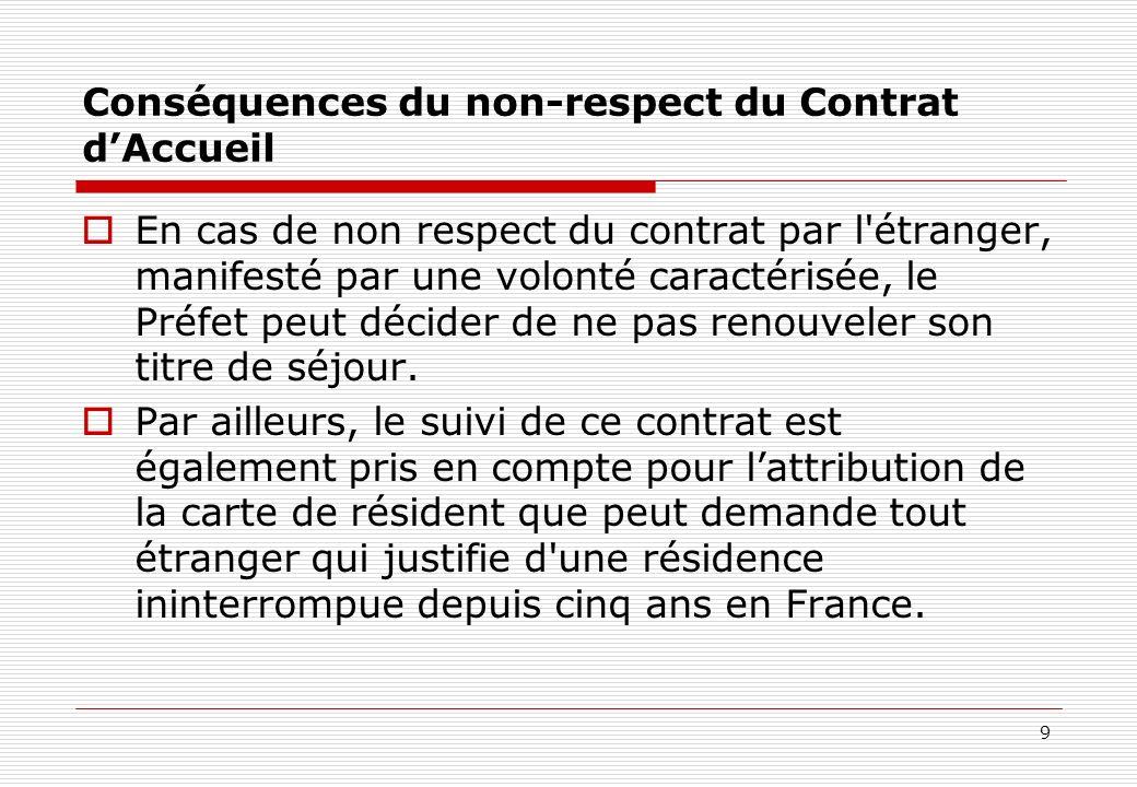 Conséquences du non-respect du Contrat d'Accueil