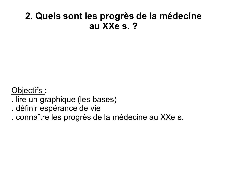 2. Quels sont les progrès de la médecine au XXe s.