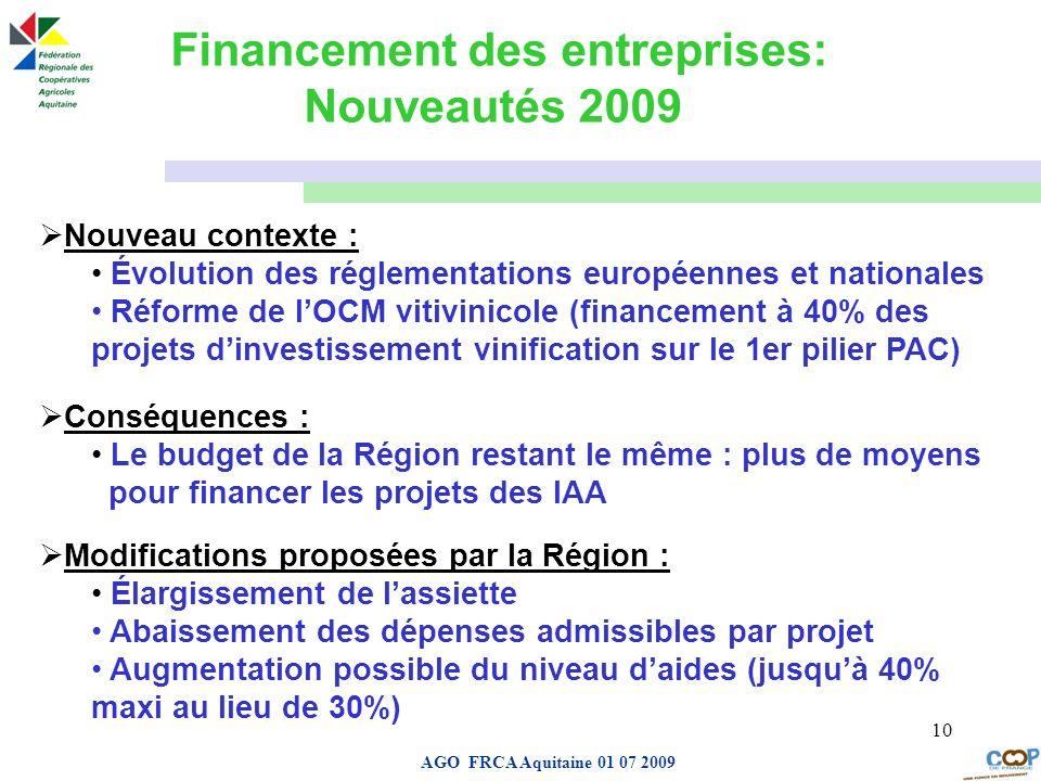 Financement des entreprises: