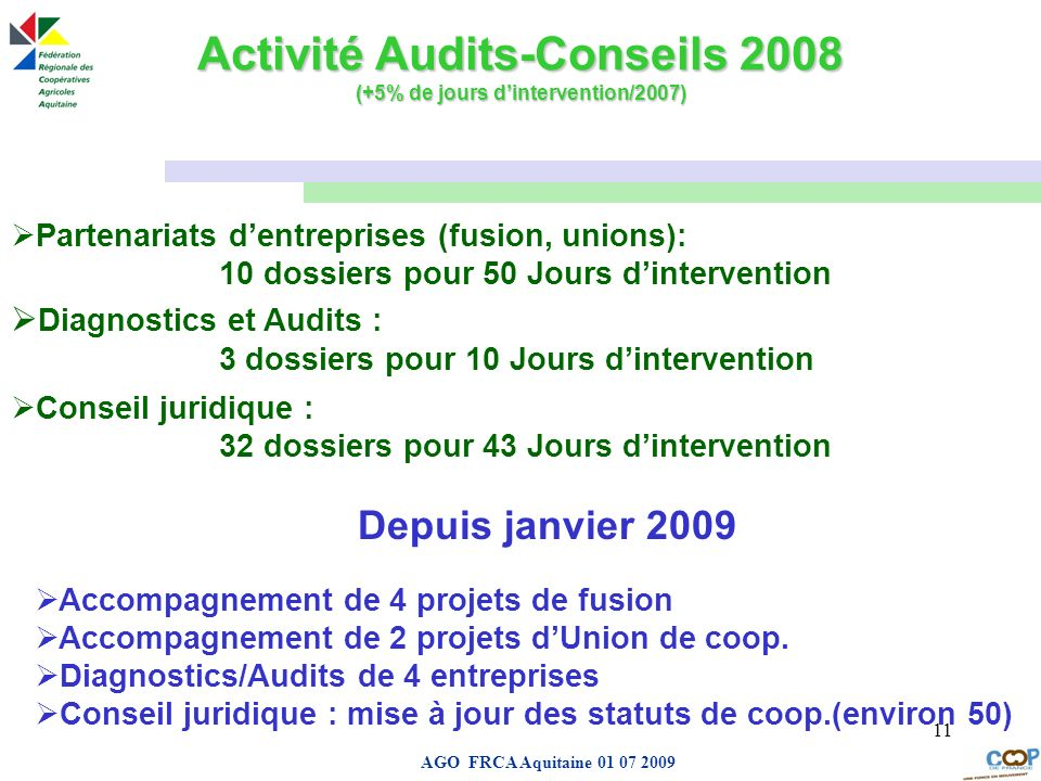 Activité Audits-Conseils 2008 (+5% de jours d'intervention/2007)