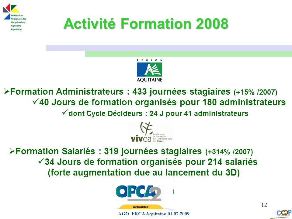 Activité Formation 2008Formation Administrateurs : 433 journées stagiaires (+15% /2007) 40 Jours de formation organisés pour 180 administrateurs.