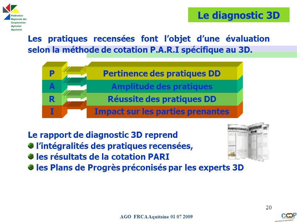 Le diagnostic 3D Les pratiques recensées font l'objet d'une évaluation selon la méthode de cotation P.A.R.I spécifique au 3D.