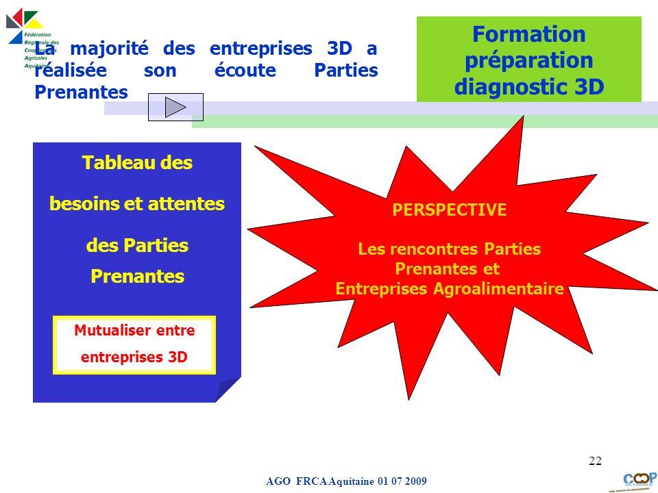 Formation préparation diagnostic 3D
