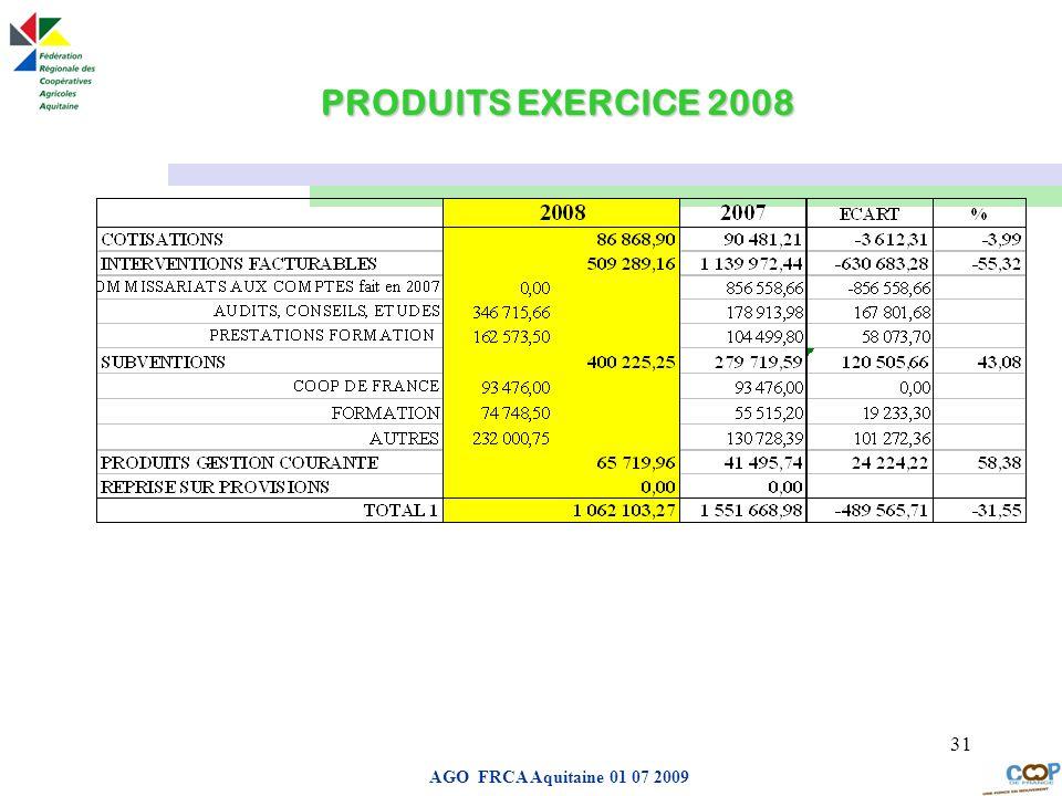 PRODUITS EXERCICE 2008 AGO FRCA Aquitaine 01 07 2009