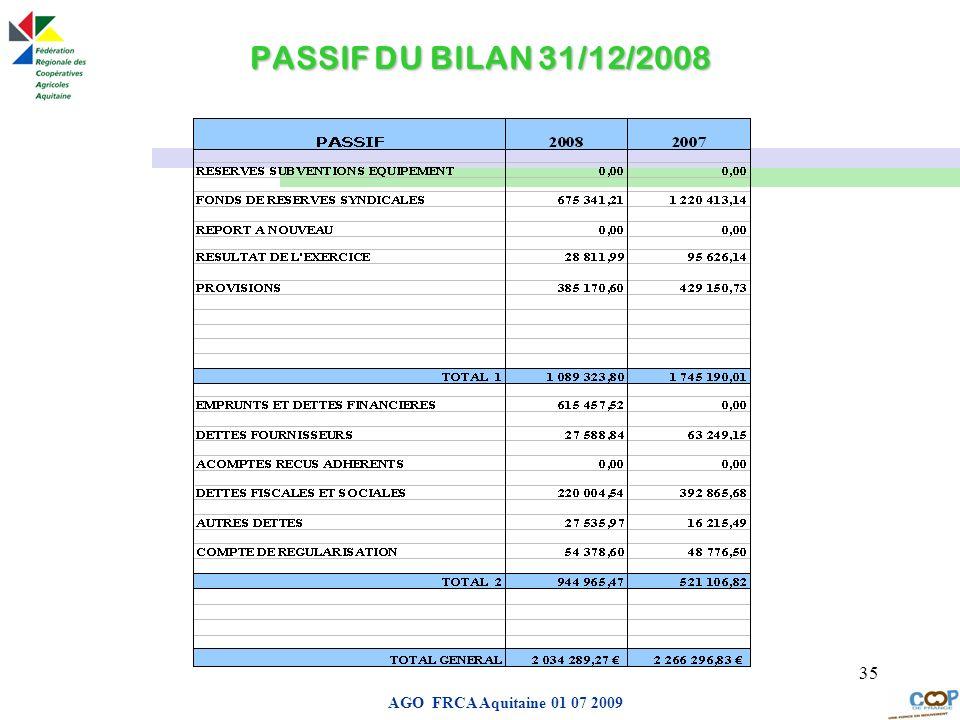 PASSIF DU BILAN 31/12/2008 AGO FRCA Aquitaine 01 07 2009
