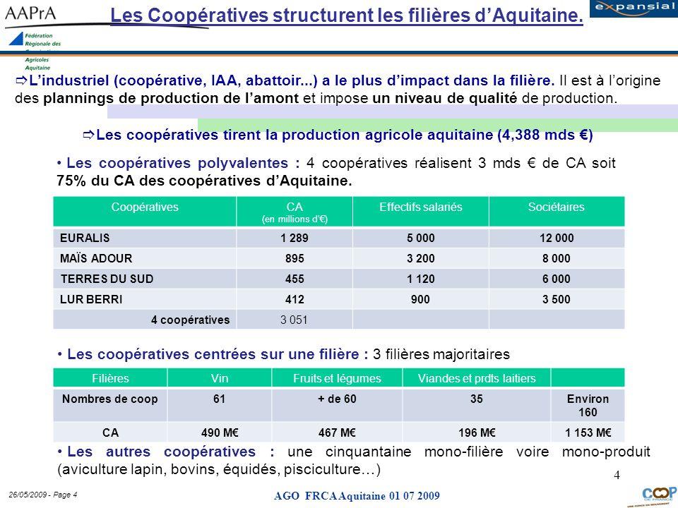 Les Coopératives structurent les filières d'Aquitaine.