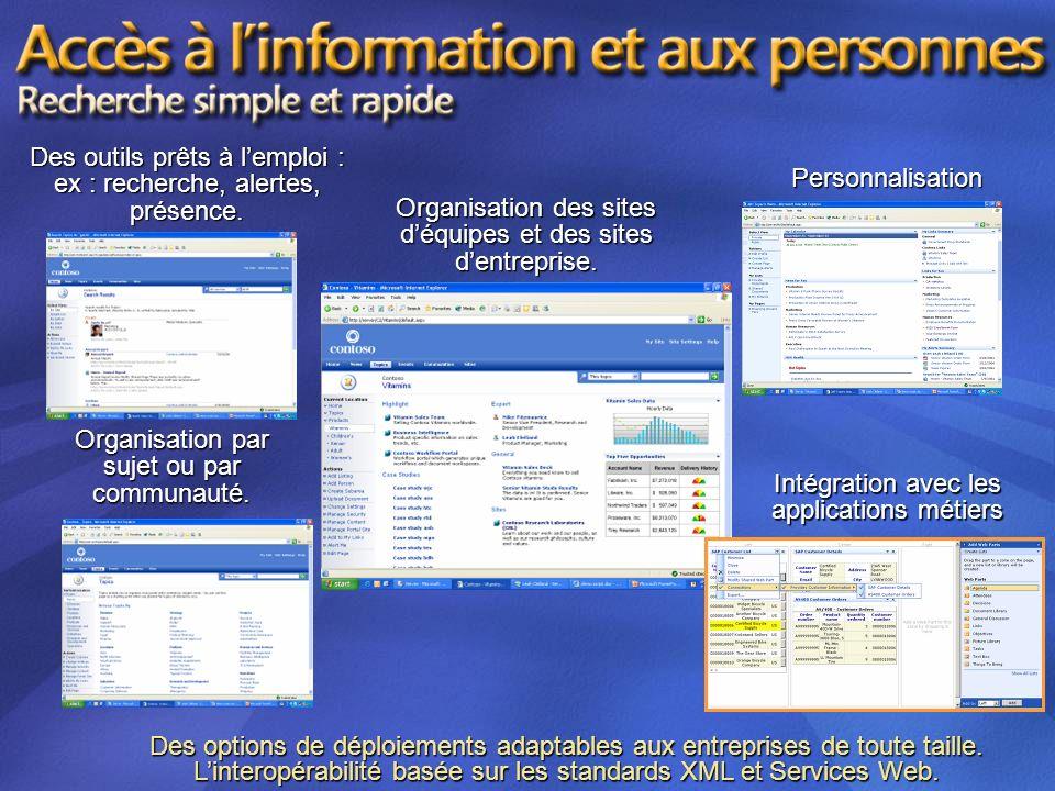 Des outils prêts à l'emploi : ex : recherche, alertes, présence.