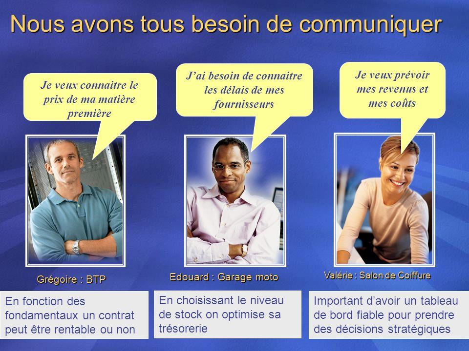 Nous avons tous besoin de communiquer