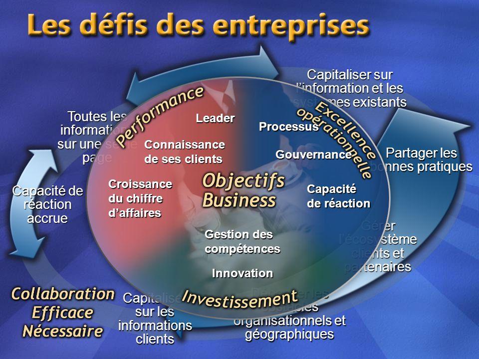Capitaliser sur l'information et les systèmes existants