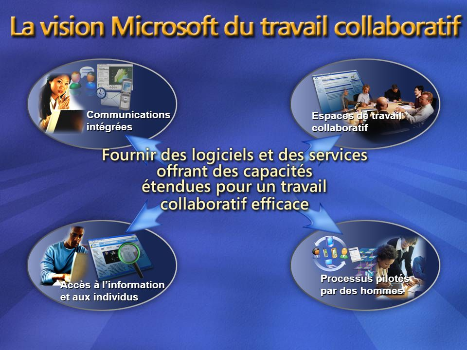 Microsoft Collaboration Vision