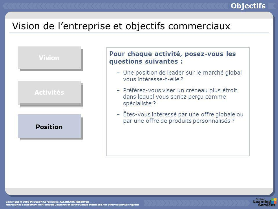 Vision de l'entreprise et objectifs commerciaux