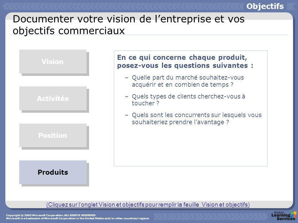 Documenter votre vision de l'entreprise et vos objectifs commerciaux
