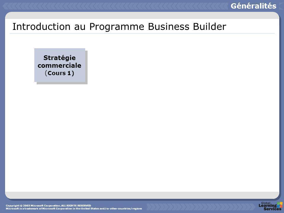 Introduction au Programme Business Builder