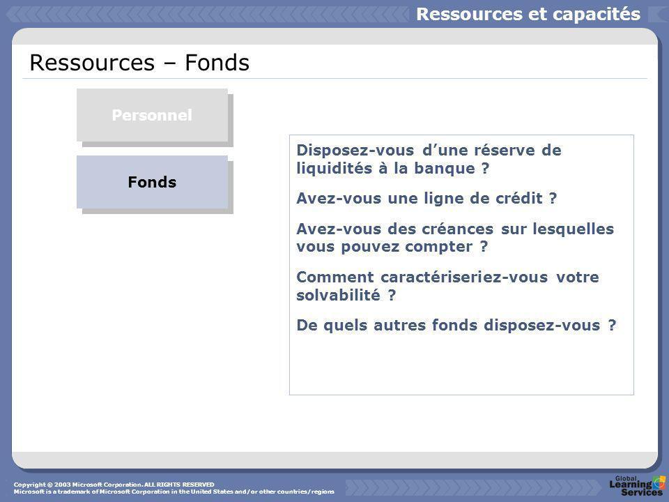 Ressources – Fonds Ressources et capacités Personnel