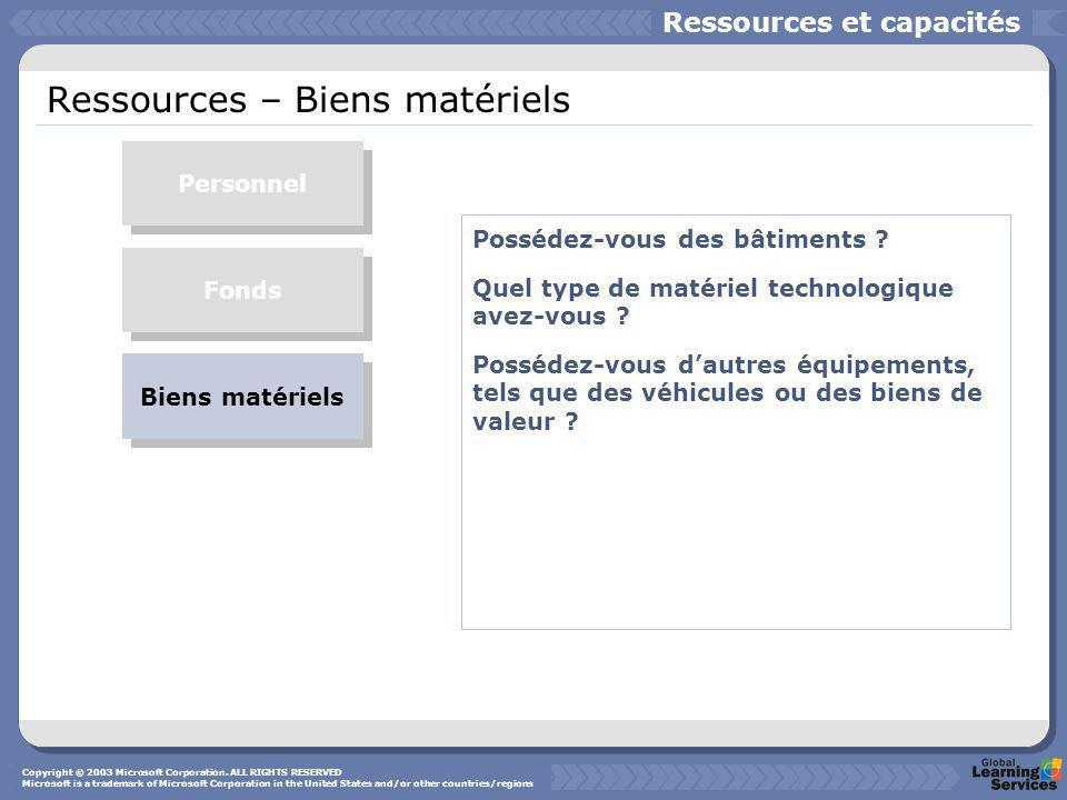 Ressources – Biens matériels