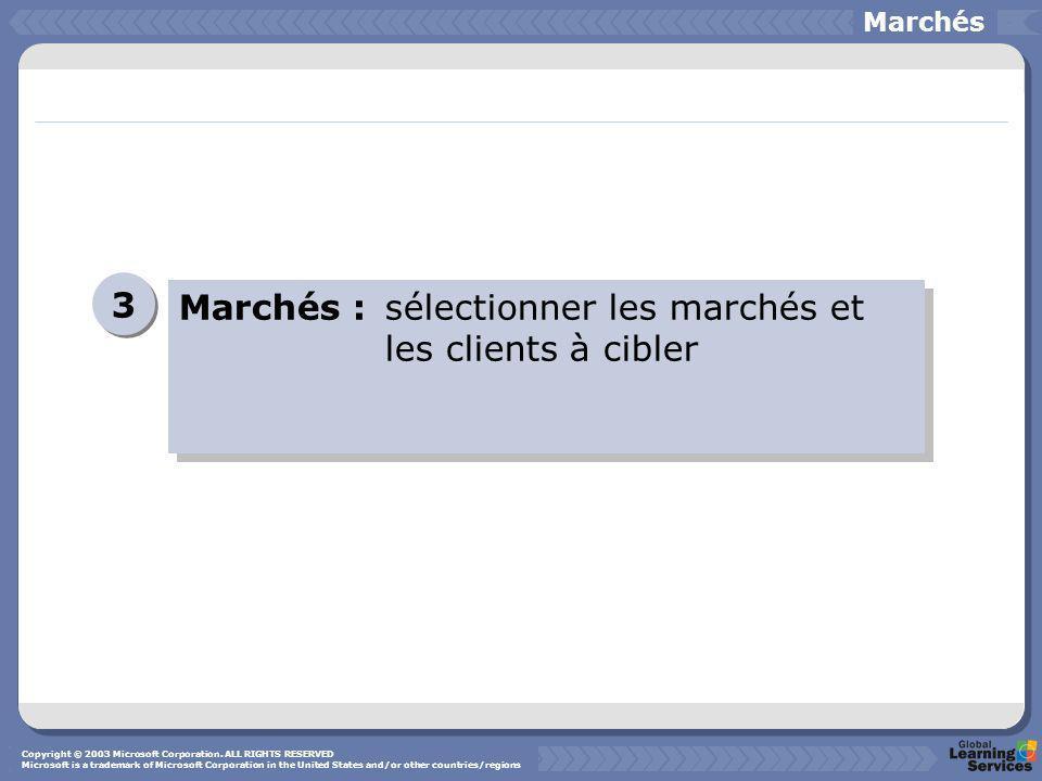 Marchés : sélectionner les marchés et les clients à cibler