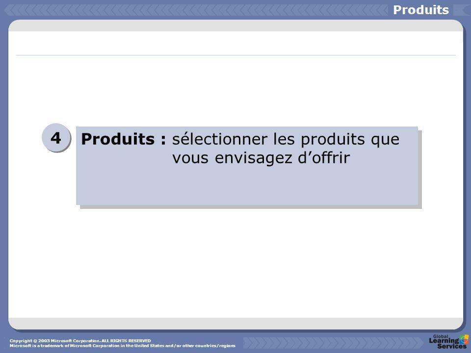 Produits : sélectionner les produits que vous envisagez d'offrir
