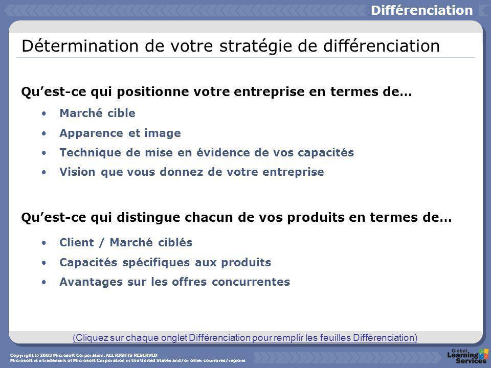 Détermination de votre stratégie de différenciation