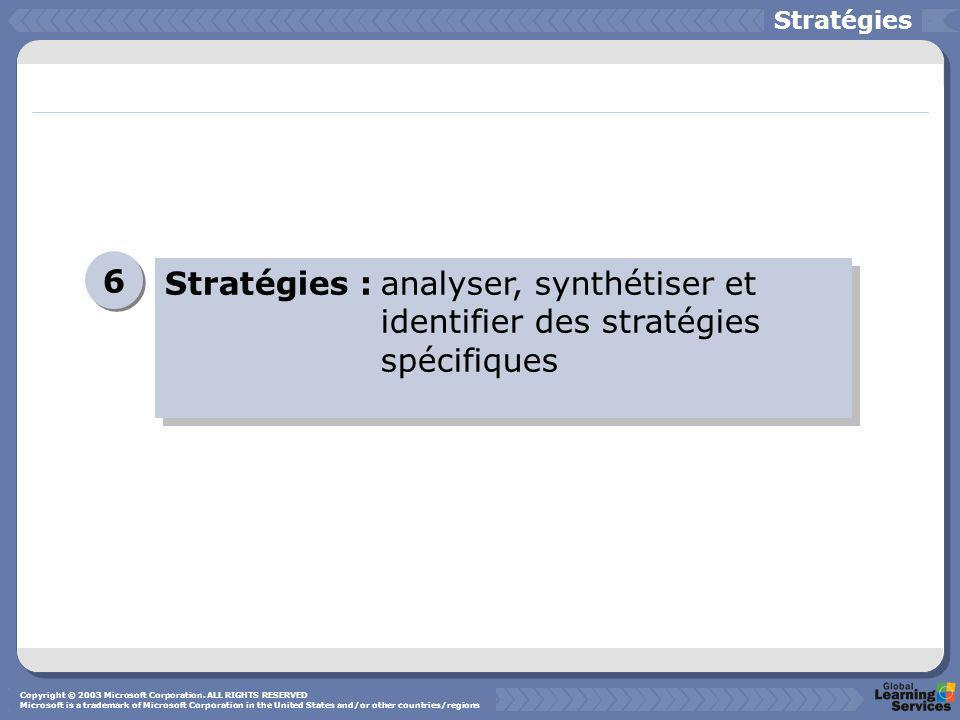 Stratégies 6. Stratégies : analyser, synthétiser et identifier des stratégies spécifiques.