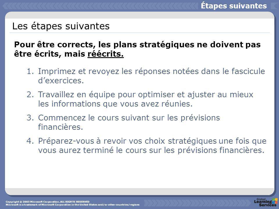 Étapes suivantesLes étapes suivantes. Pour être corrects, les plans stratégiques ne doivent pas être écrits, mais réécrits.