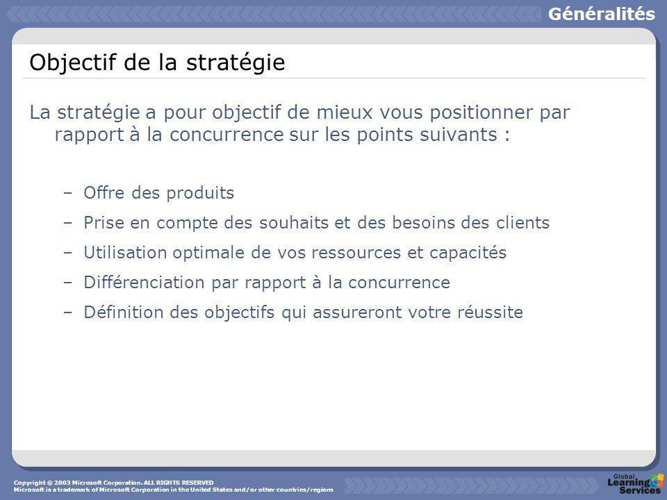 Objectif de la stratégie