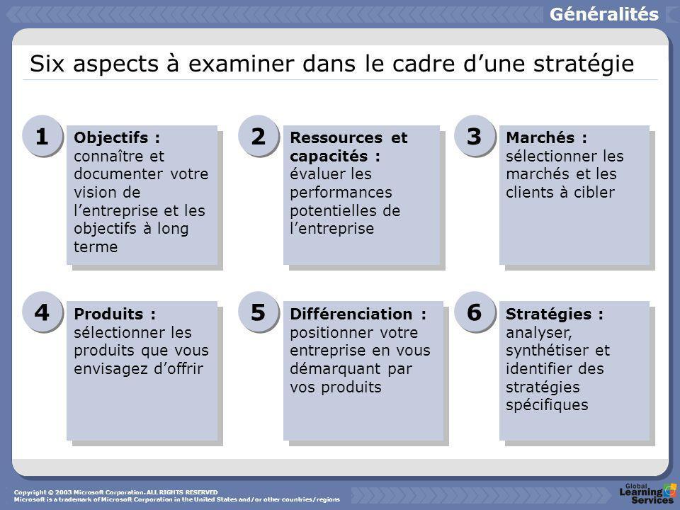 Six aspects à examiner dans le cadre d'une stratégie