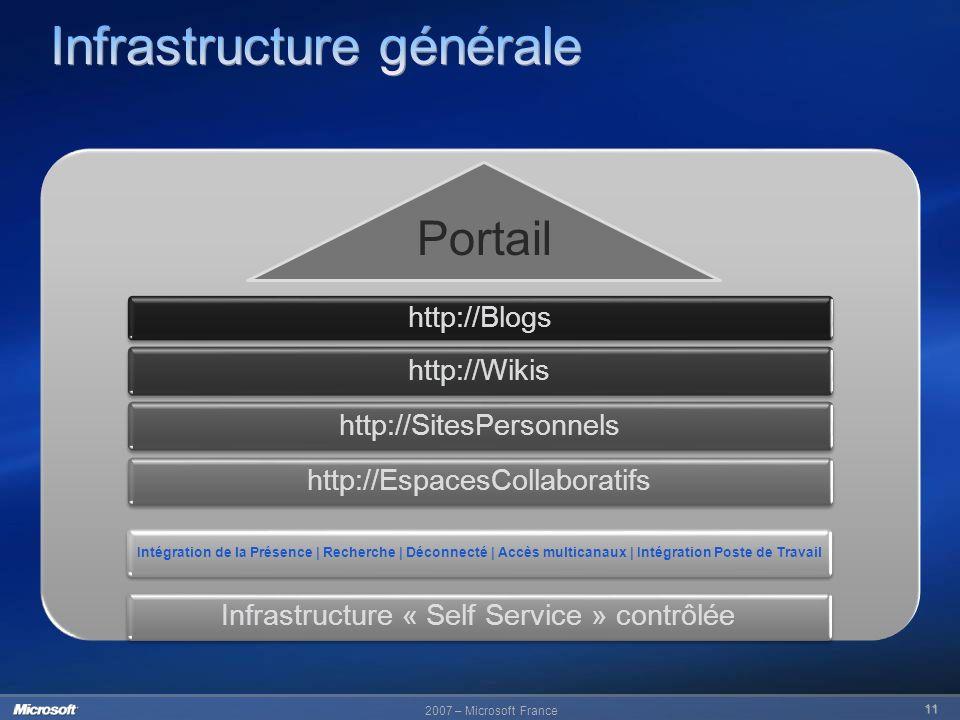 Infrastructure générale