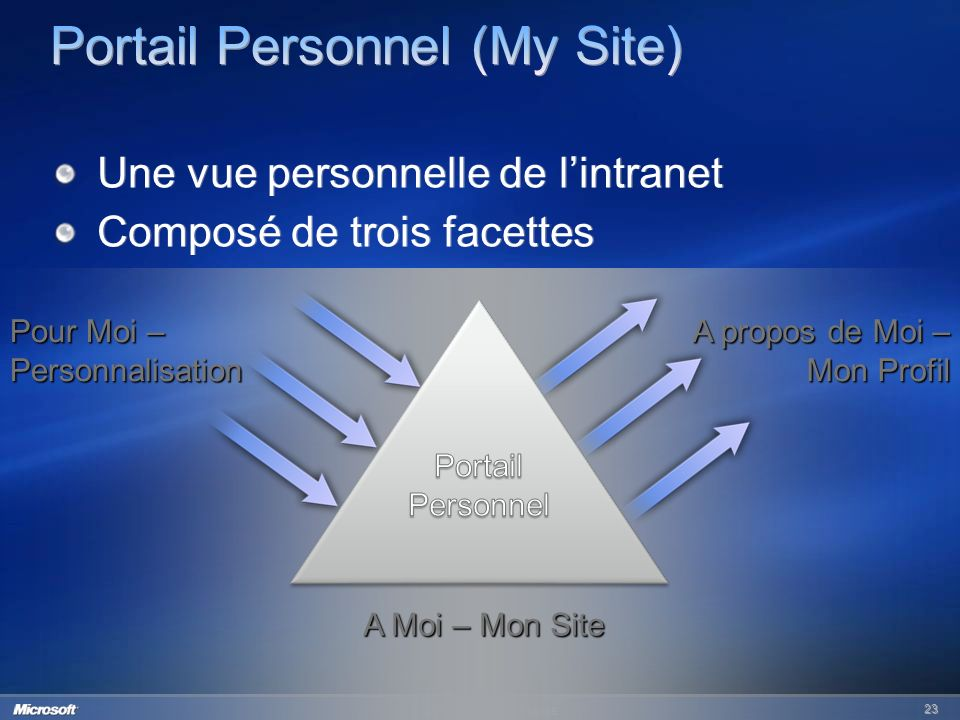 Portail Personnel (My Site)