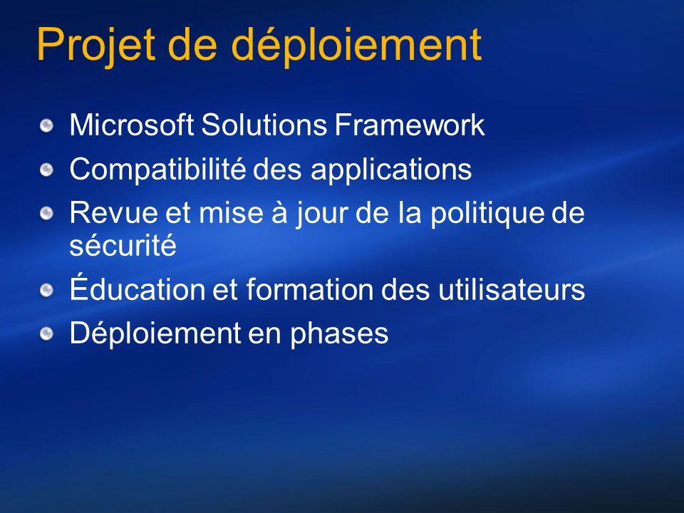 Projet de déploiement Microsoft Solutions Framework