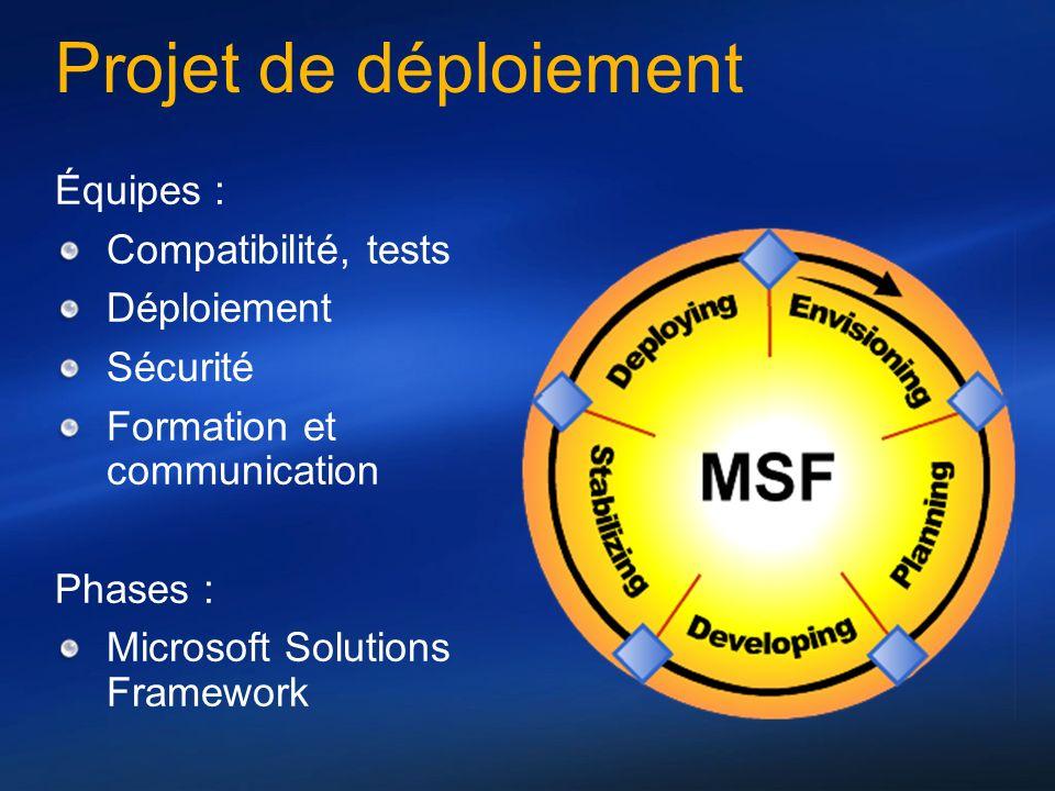 Projet de déploiement Équipes : Compatibilité, tests Déploiement