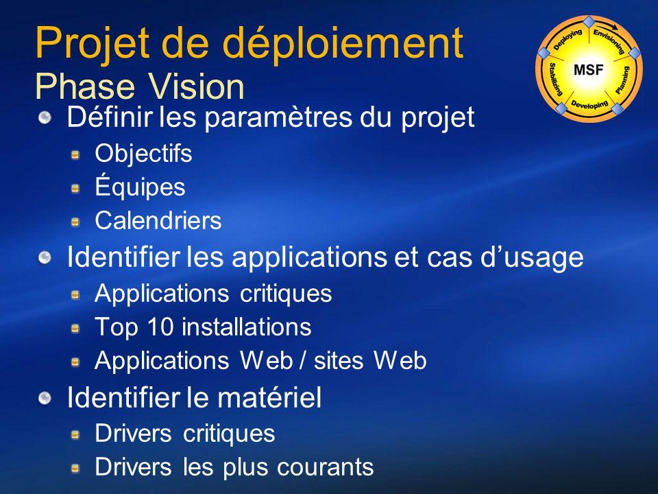 Projet de déploiement Phase Vision