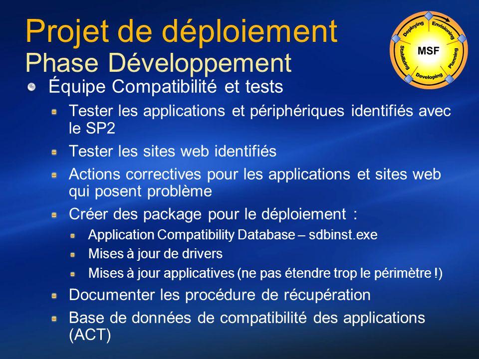 Projet de déploiement Phase Développement
