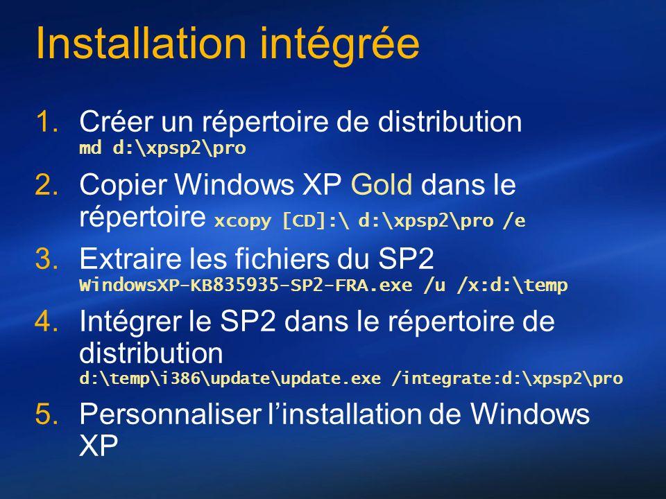 Installation intégrée