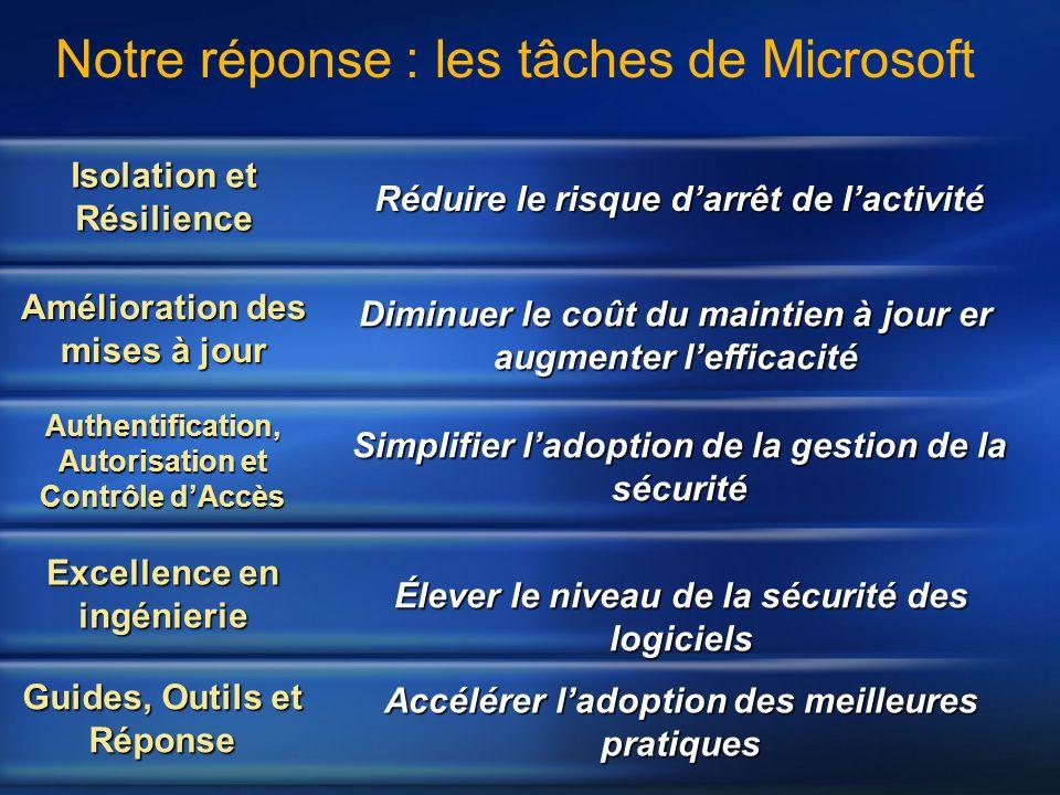 Notre réponse : les tâches de Microsoft