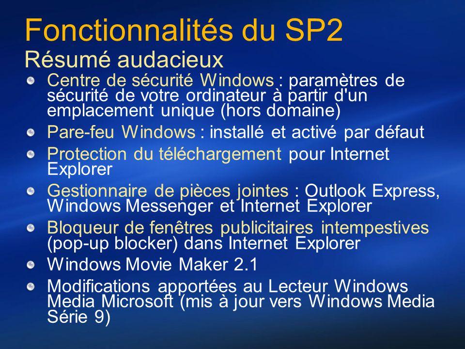 Fonctionnalités du SP2 Résumé audacieux