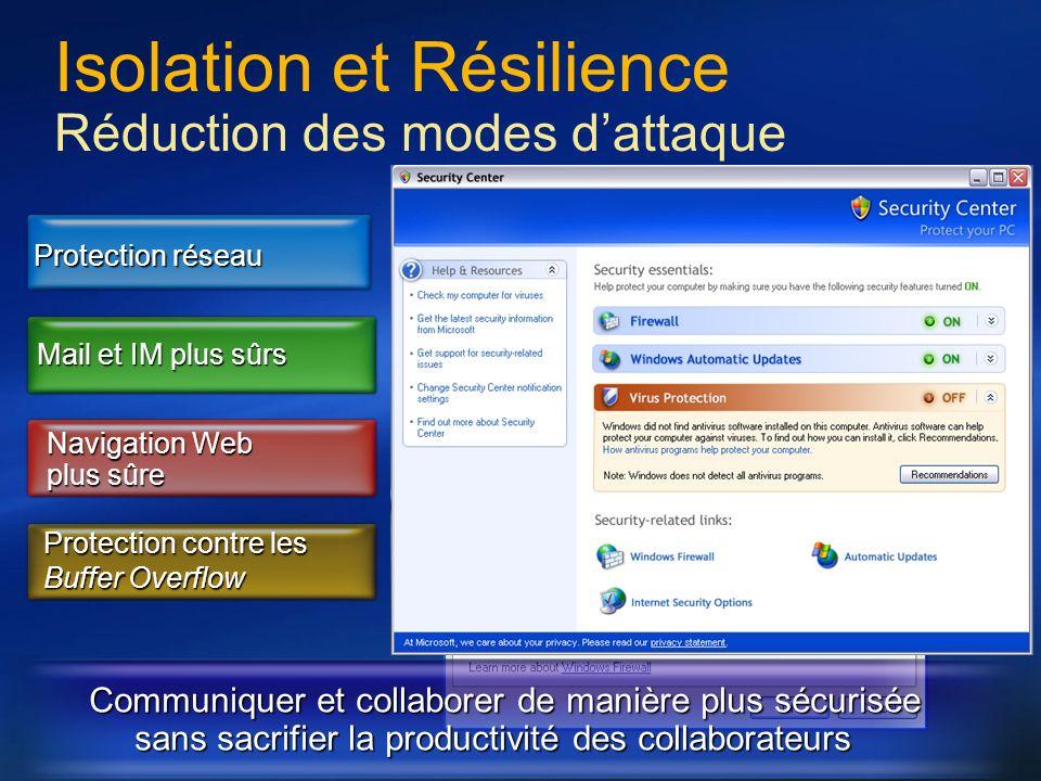 Isolation et Résilience Réduction des modes d'attaque