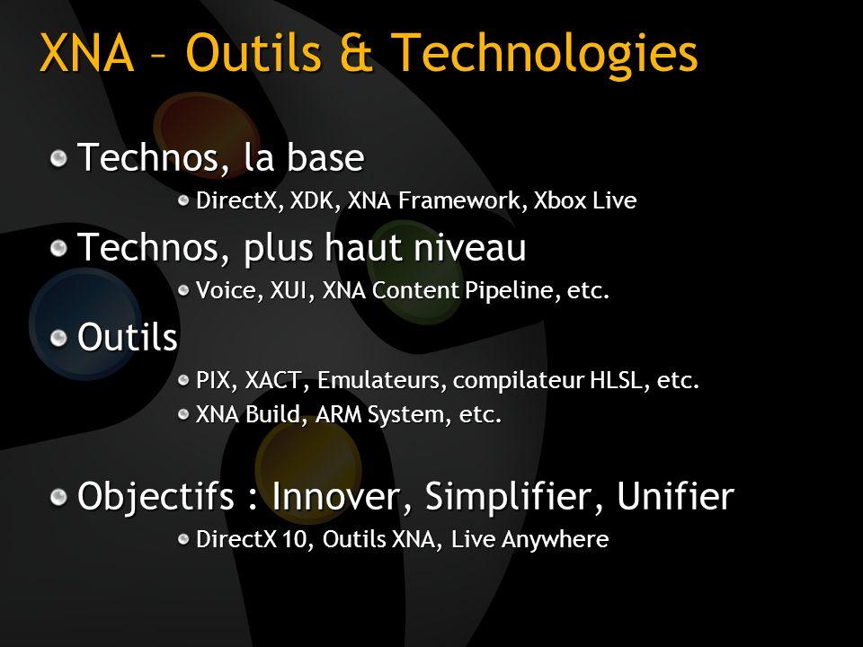 XNA – Outils & Technologies