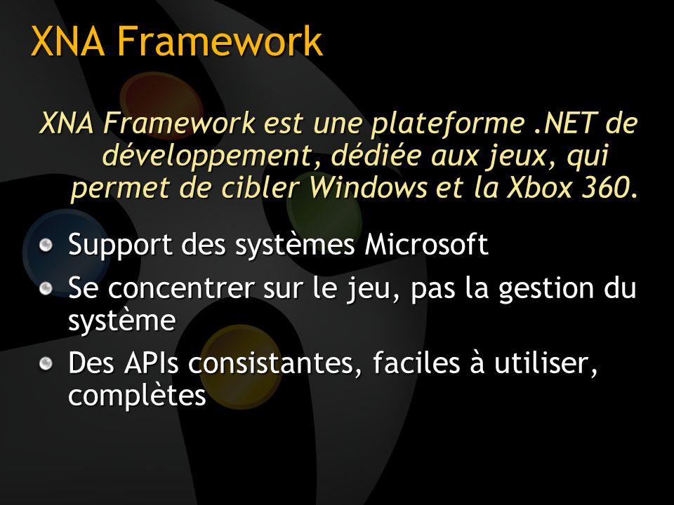 3/26/2017 3:54 PM XNA Framework.