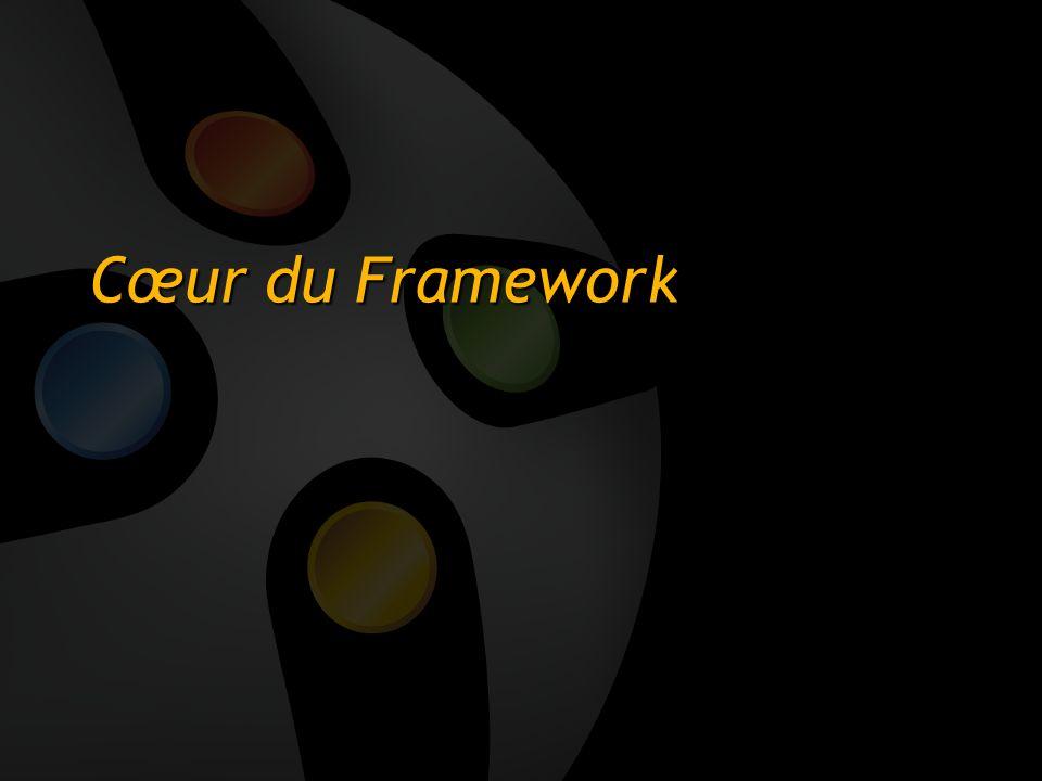 3/26/2017 3:54 PM Cœur du Framework