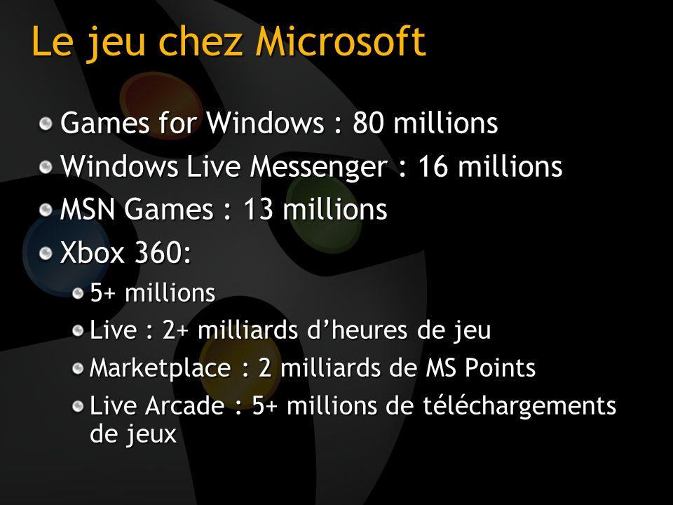 Le jeu chez Microsoft Games for Windows : 80 millions